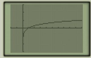 y=log x