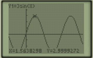 y=3sin(x)