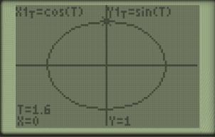y=sin(pi/2)=1