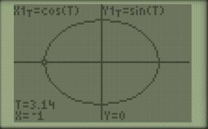 y=sin(pi)=0